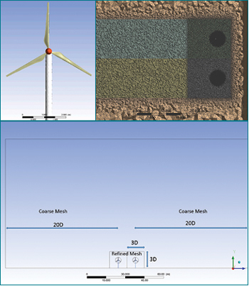 Wind Farm Computational Fluid Dynamics Numerical Modelling