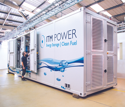 Green Hydrogen from Renewable Power